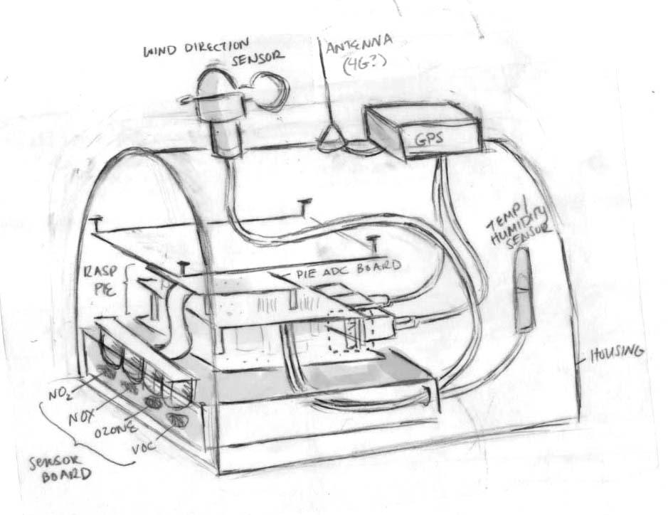 Sketch of brain in jar