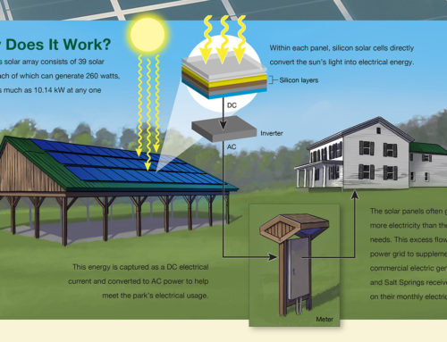 Solar panel illustration